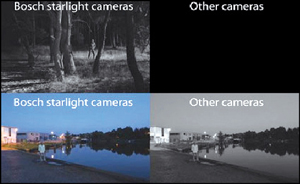 Comparison of images from Bosch DINION IP using starlight technology and other cameras (Courtesy: www.us.boschsecurity.com)
