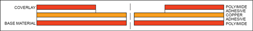 Fig. 2: Single-sided flex circuit