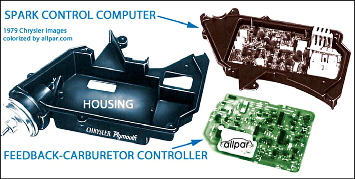 Fig. 2: Early automotive computer systems used in 1979 Chrysler cars (Source: www.allpar.com)