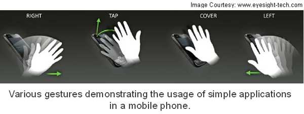 CF5_various-gestures