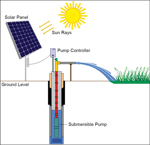 solar_1