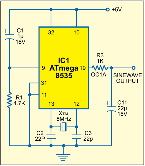 Fig. 17: Circuit for PWM-based sinewave generation