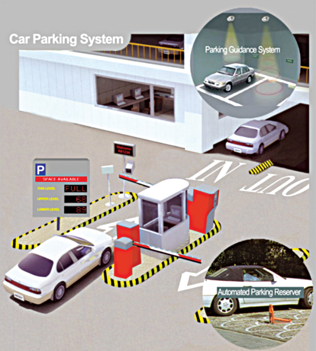 Rfid Based Automatic Vehicle Parking System Source Code Available Block Diagram Of A Tag Chip