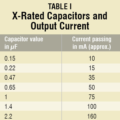 2C7_Table