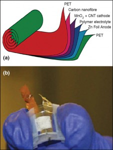 Fig. 12: (a) battery structure, (b) optical micrograhy of a flexible battery during flexing