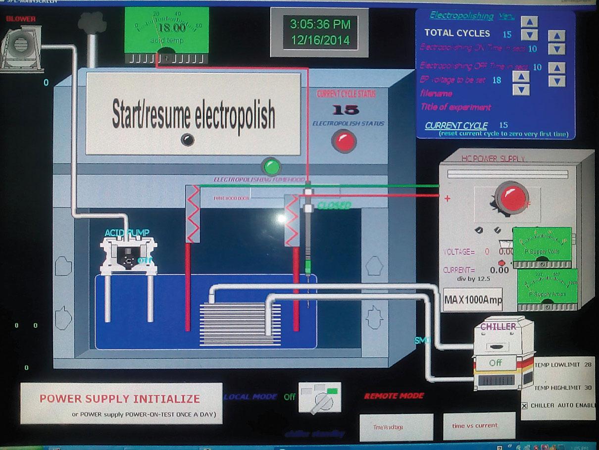 Building a PC Control System Using Wonderware InTouch SCADA & PLC