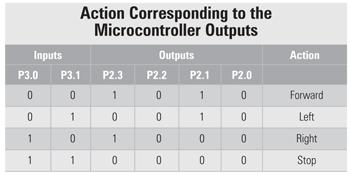 3BA_action-corresponding