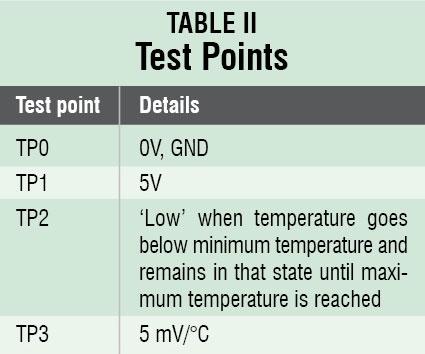 3CF_Table-2
