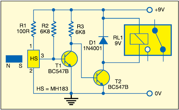 Fig. 7: Magnet-operated relay using MH183 unipolar Hall effect switch. The relay energises in the presence of a sufficiently strong south-pole magnetic field facing the marked side of the sensor MH183. Circuit is designed and tested by the author