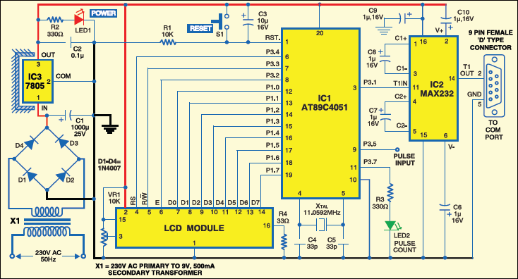 Fig. 1: Circuit of microcontroller-based pulse counter