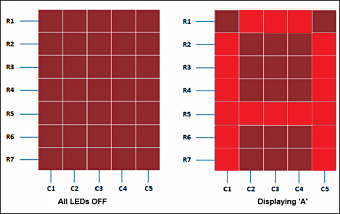 LED Scrolling Display | Full Circuit Diagram with Source Code