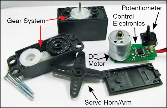 Fig. 5: Servo motor components