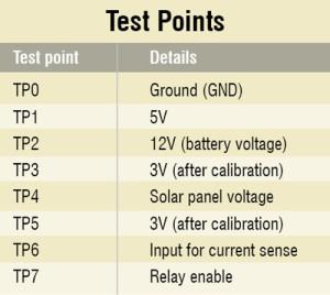 51E_Test