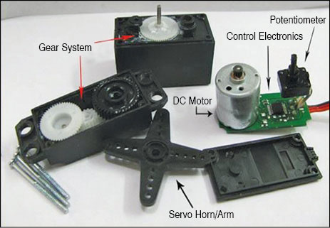 Fig. 2: Servo motor components