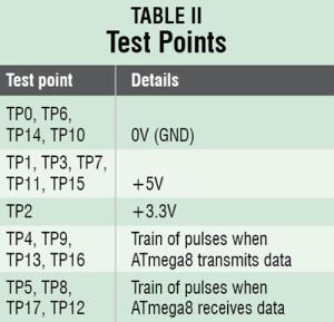 54B_Table-2
