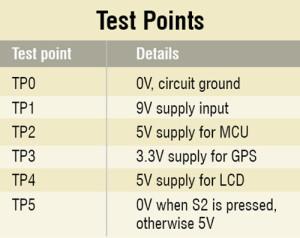 54B_Test
