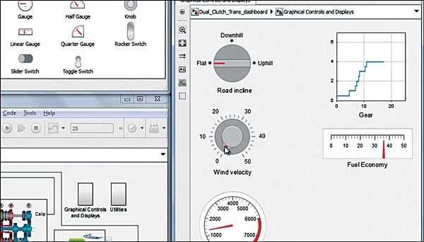 Fig. 2: Simulink features new graphical controls and displays for tuning the simulations (Image courtesy: www.in.mathworks.com)