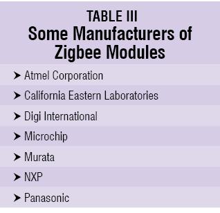 5A2_Table_3