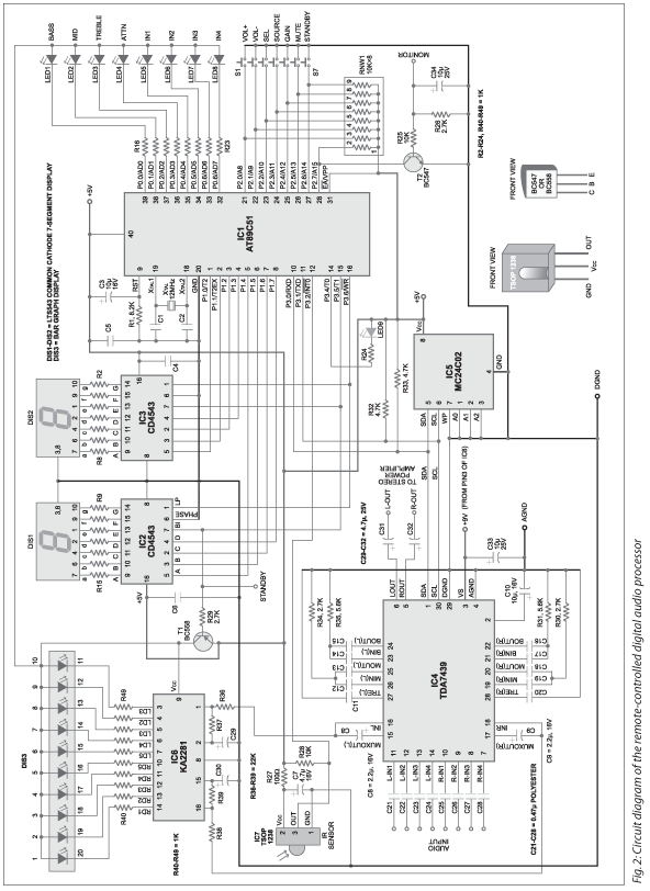 Remote controlled digital audio processor circuit