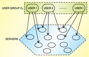 Fig. 2: Distributed key establishment scheme