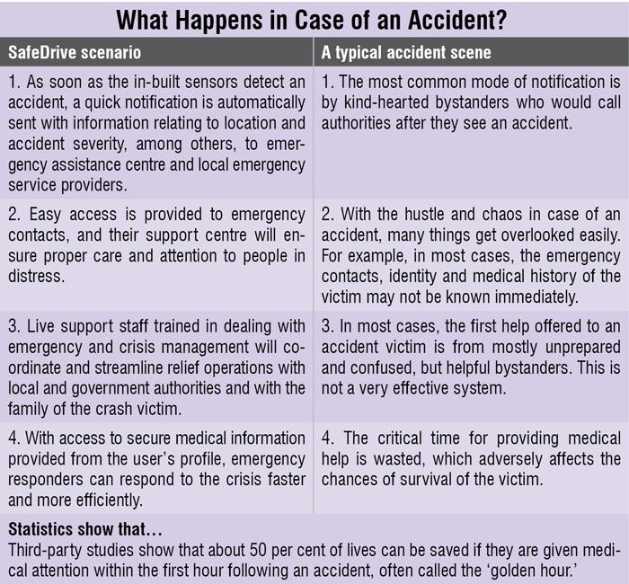 automatic accident management