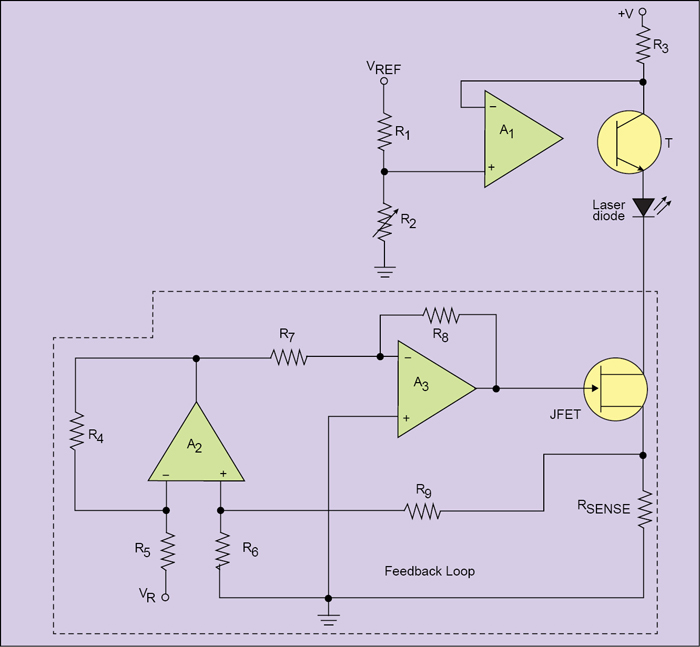 Fig. 6: Laser-diode precise current control