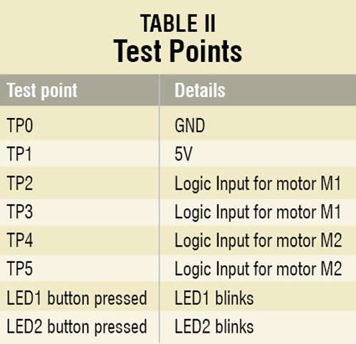 6C5_Table_2