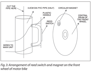 arrangement of reed switch and magnet on the front wheel of the motor bike