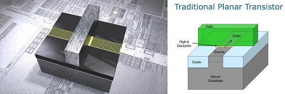 Image 2: Traditional Planar 2-D Transistor