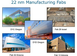 Image 6: 22nm Manufacturing Fabs