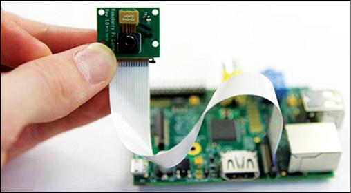 Fig. 1: Raspberry Pi camera