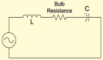 Fig. 4: Equivalent electrical circuit after strike