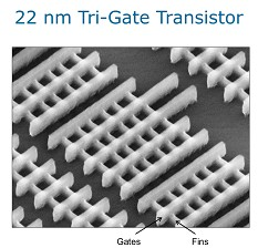 Image 7: Gates and Fins of 22 nm 3-D transistor