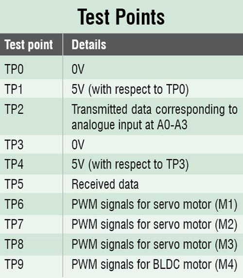 9D6_Test