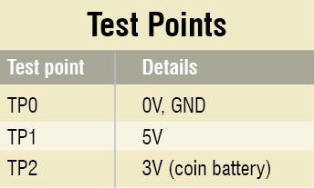 A2F_Test