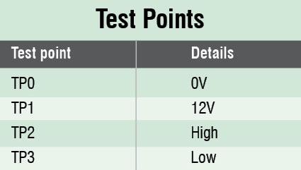 AA7_Test