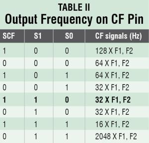 AFA_Table_2