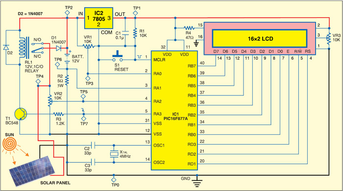 Fig. 1: Circuit of PIC16F877A microcontroller-based solar charger