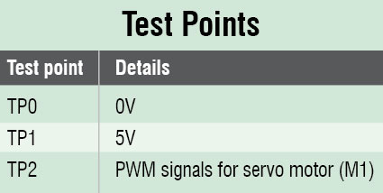 B92_Test
