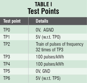 BBZ_Table_1