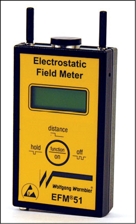 Fig. 1: Wolfgang Warmbier's (Germany) electrostatic field meter EFM51