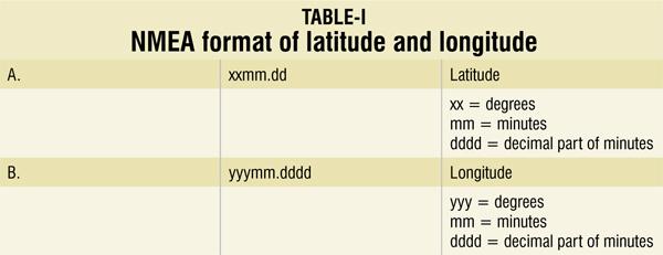 CCA_table1
