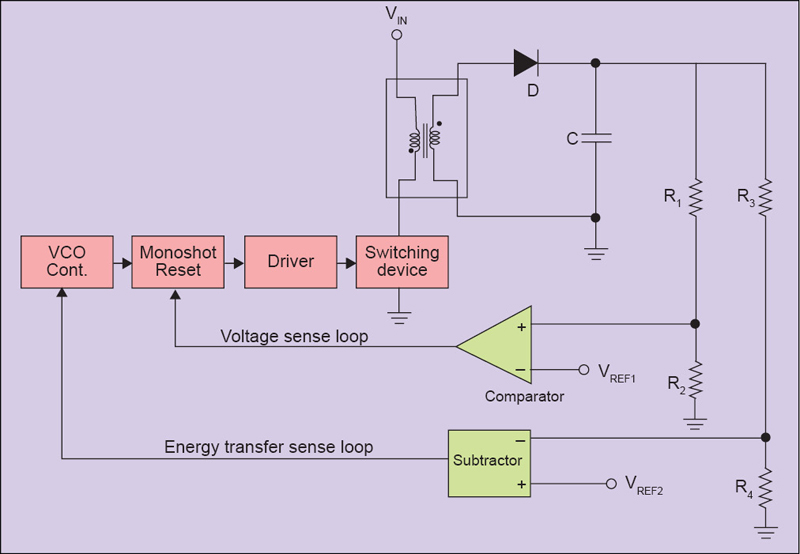 Fig. 2: Block schematic of capacitor-charging power supply