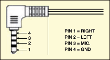 Fig.2: Pin configuration of mobile headset