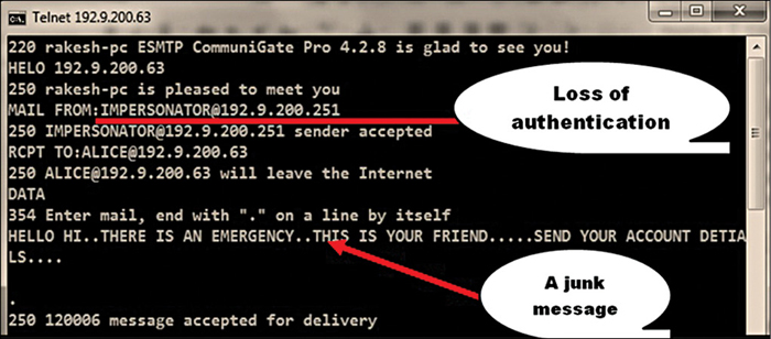 Fig. 4: Problem of direct telnetting to the e-mail server and sending an e-mail