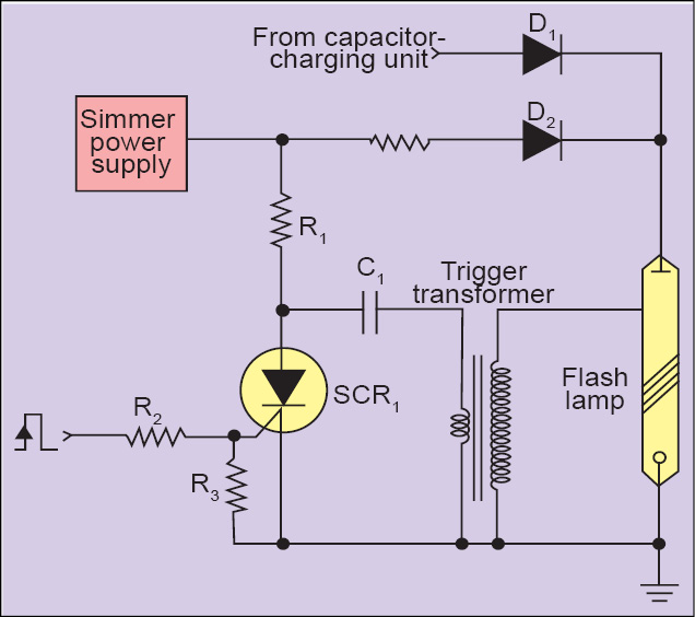 Fig. 4: Simmer power supply interfaced with a flash lamp
