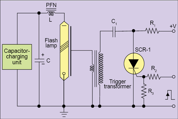 Fig. 8: External triggering circuit