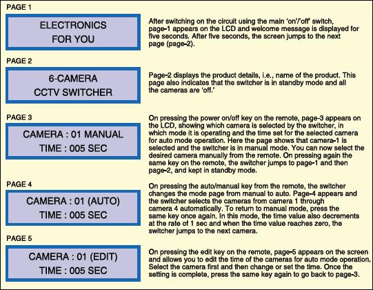 Fig. 3: Screenshots of LCD