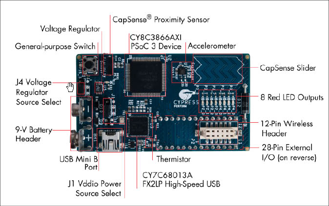 Figure 4 PSoC based board for toy application.