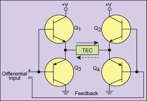 Fig. 16: Output stage configured around half-bridge circuit